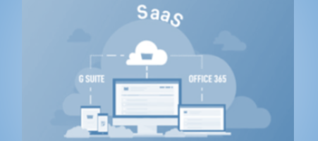 Right Click Solutions - SaaS Protection